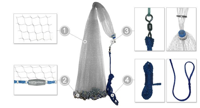 как собирать рыболовные сети в мешок