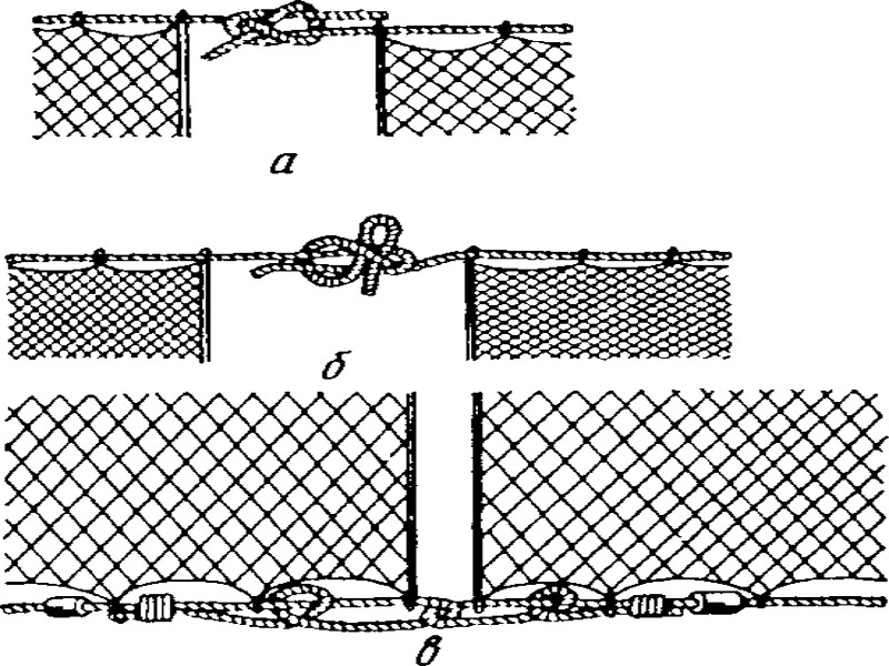 Вязание сетей рыболовных расчеты 46